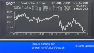 Börse Frankfurt (Frankfurt Stock Exchange): Stock market quotes